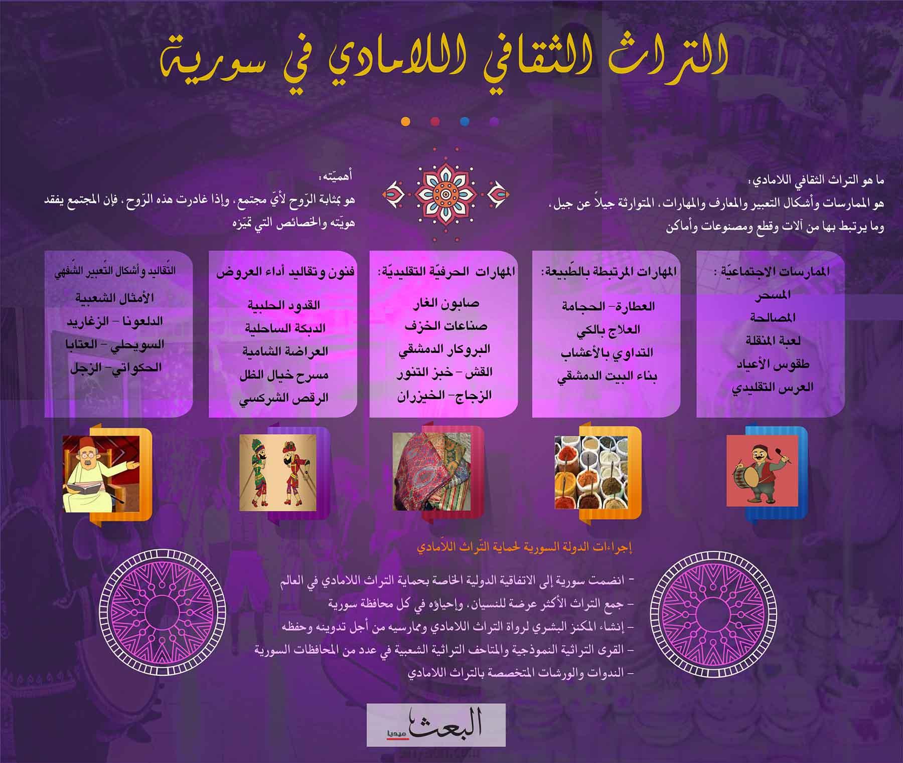 التراث الثقافي اللامادي في سورية