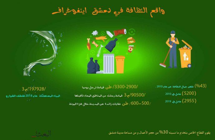 واقع النظافة في دمشق