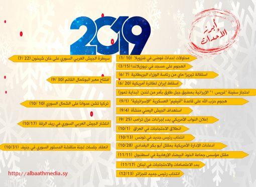 أبرز أحداث 2019