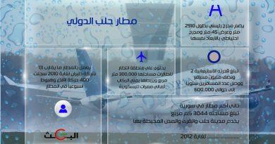 انفوغرفيك - مطار حلب