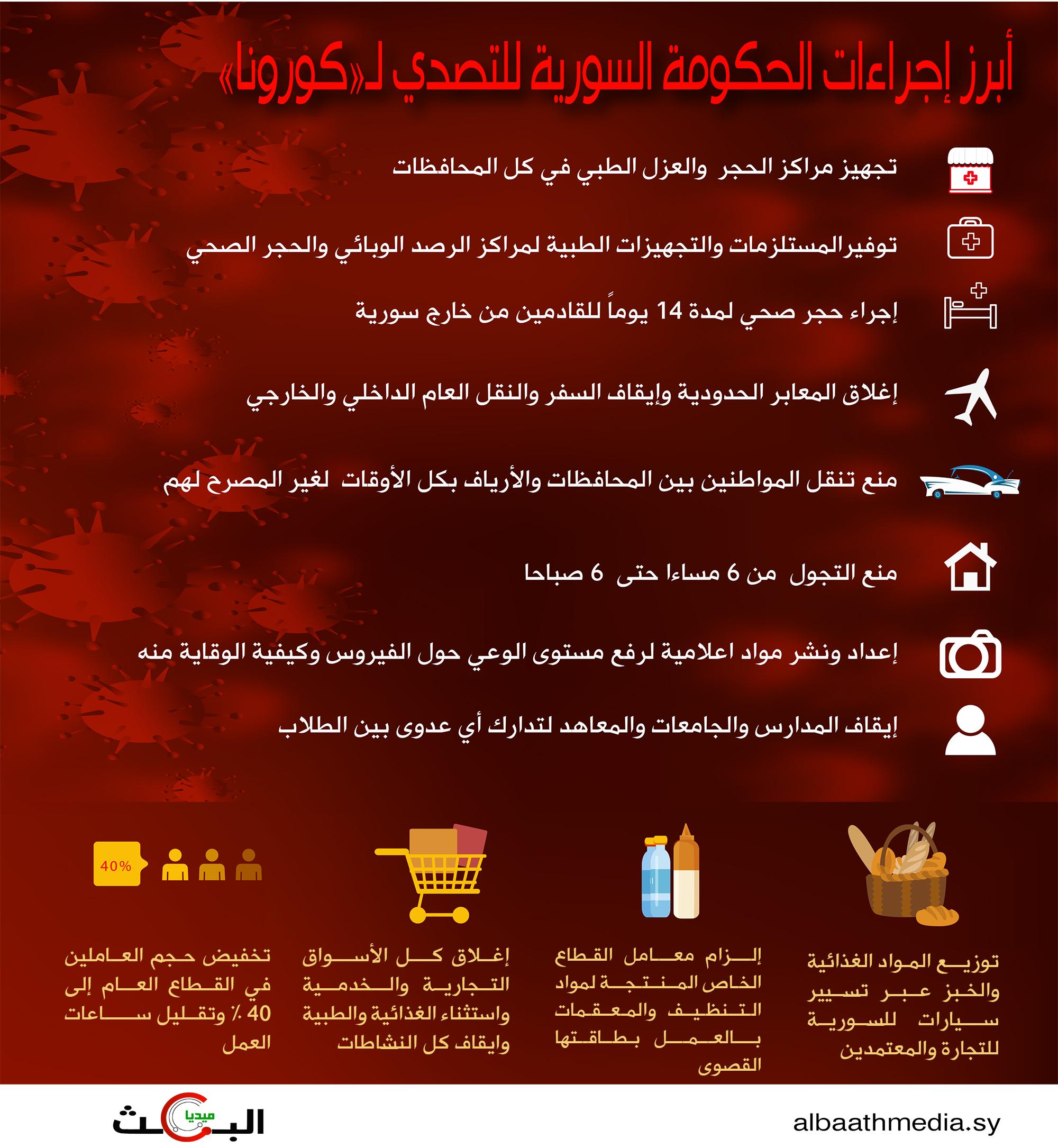 أبرز إجراءات الحكومة السورية للتصدي لكورونا