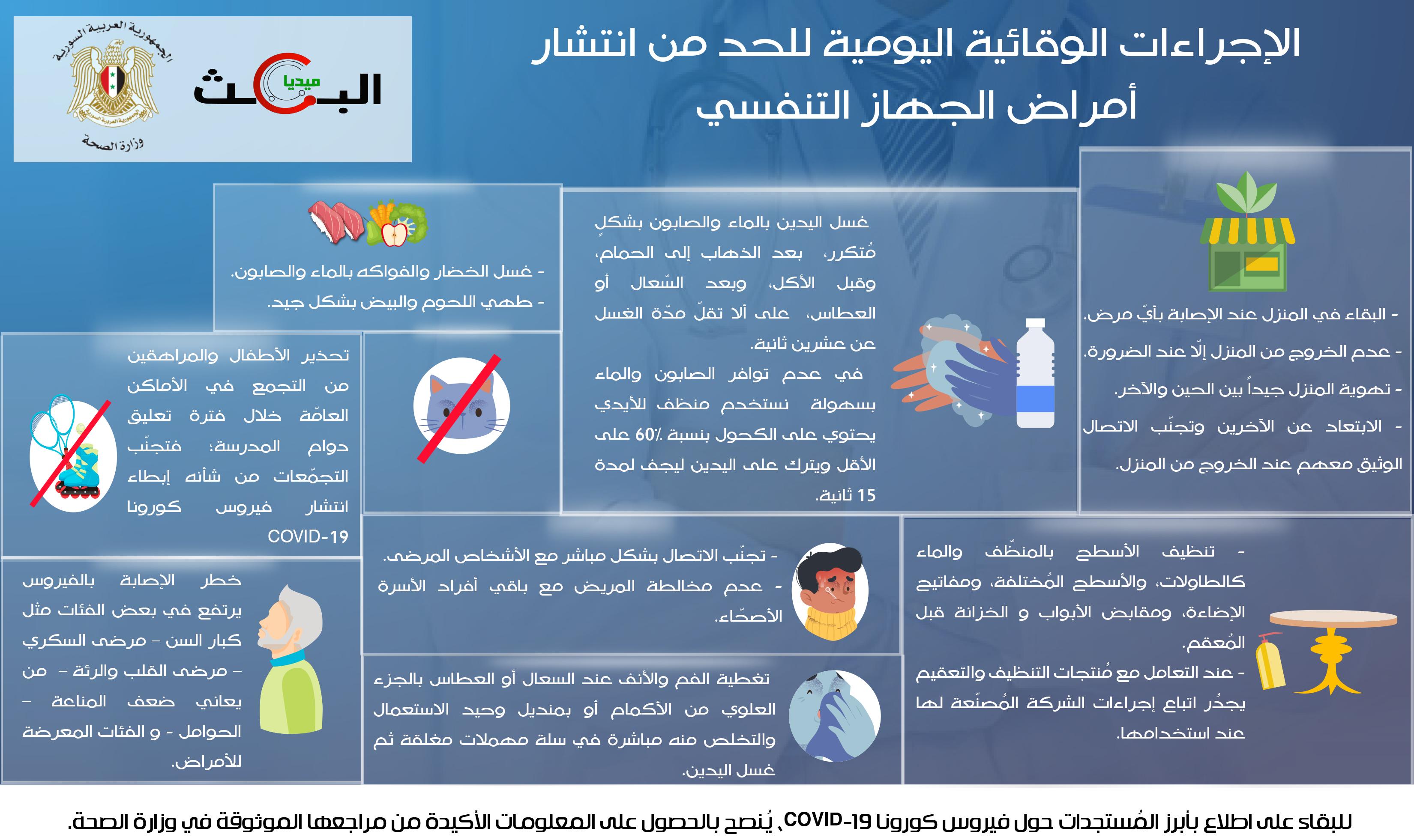 الإجراءات الوقائية للحد من انتشار أمراض الجهاز التنفسي